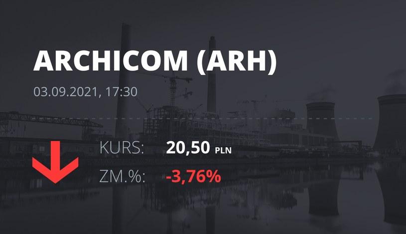 Notowania akcji spółki Archicom S.A. z 3 września 2021 roku