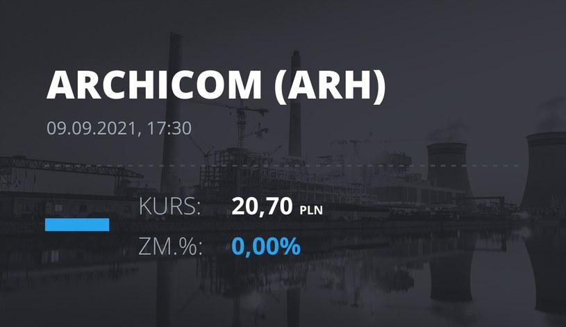 Notowania akcji spółki Archicom S.A. z 9 września 2021 roku