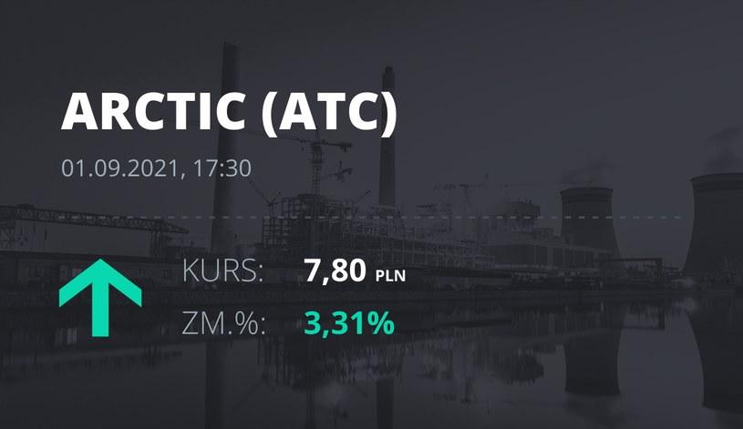 Notowania akcji spółki Arctic Paper S.A. z 1 września 2021 roku