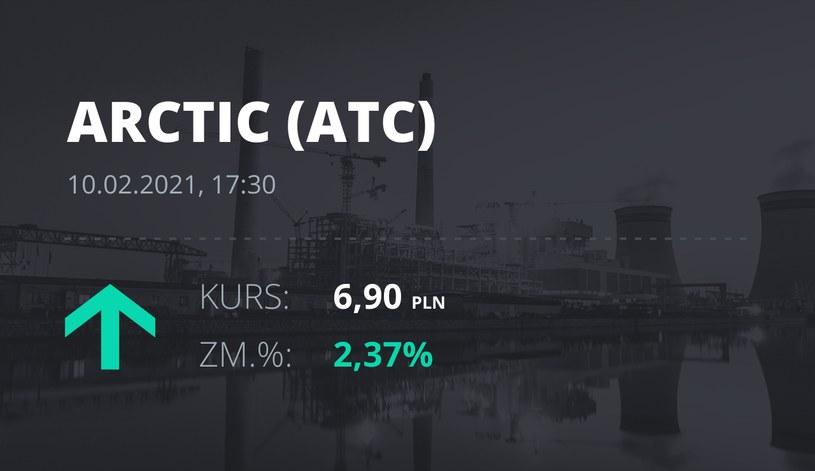 Notowania akcji spółki Arctic Paper S.A. z 10 lutego 2021 roku