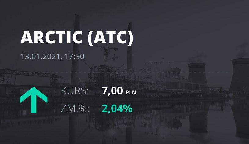 Notowania akcji spółki Arctic Paper S.A. z 13 stycznia 2021 roku