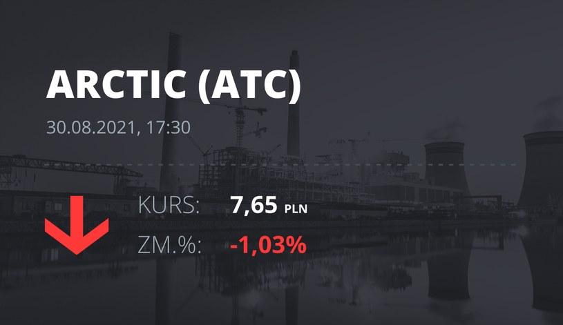 Notowania akcji spółki Arctic Paper S.A. z 30 sierpnia 2021 roku