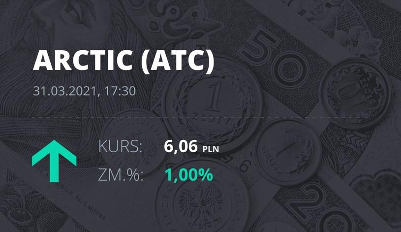 Notowania akcji spółki Arctic Paper S.A. z 31 marca 2021 roku