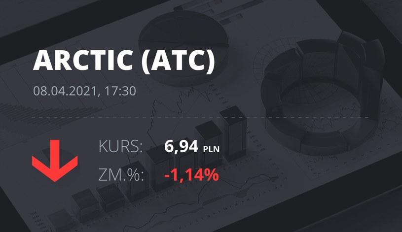 Notowania akcji spółki Arctic Paper S.A. z 8 kwietnia 2021 roku