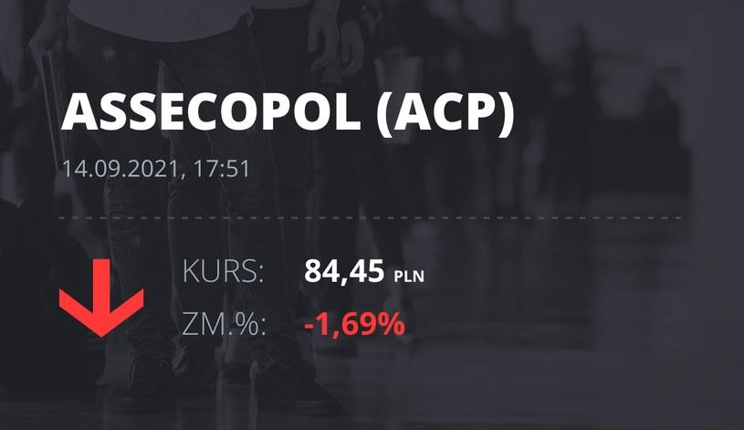 Notowania akcji spółki Asseco Poland z 14 września 2021 roku