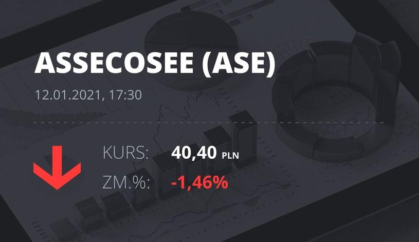 Notowania akcji spółki Asseco SEE z 12 stycznia 2021 roku
