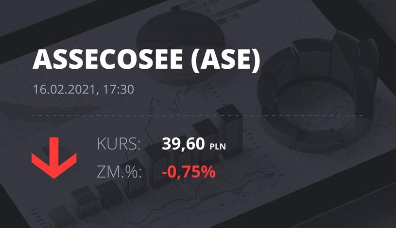 Notowania akcji spółki Asseco SEE z 16 lutego 2021 roku