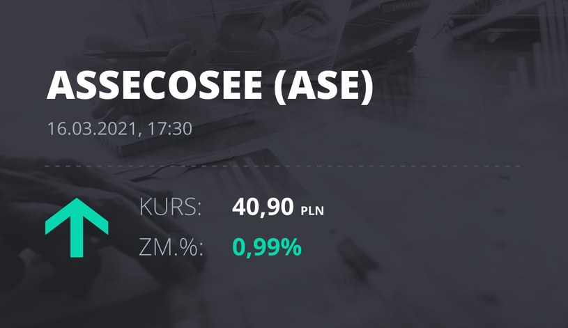 Notowania akcji spółki Asseco SEE z 16 marca 2021 roku