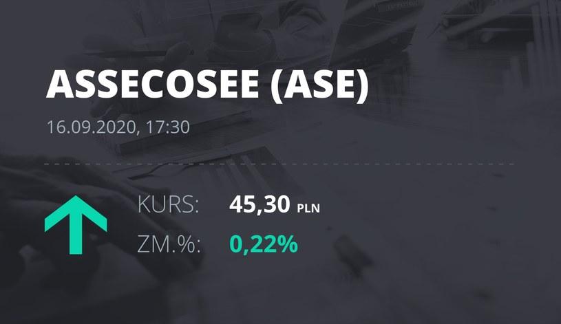 Notowania akcji spółki Asseco SEE z 16 września 2020 roku