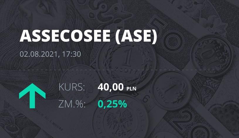 Notowania akcji spółki Asseco SEE z 2 sierpnia 2021 roku