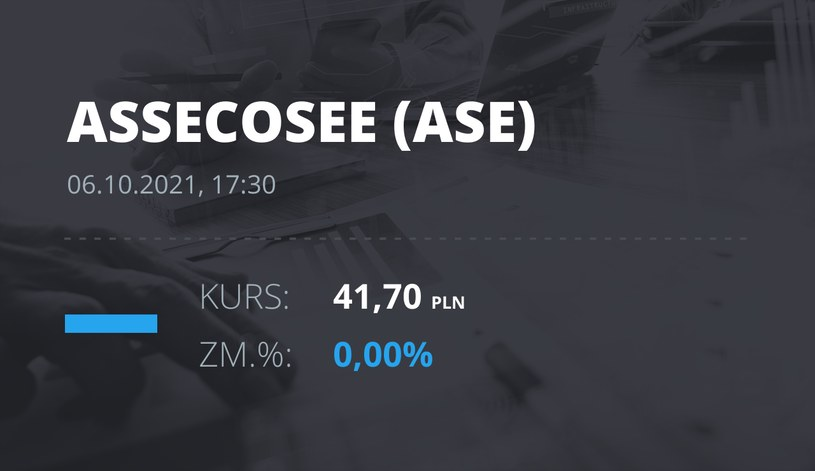 Notowania akcji spółki Asseco SEE z 6 października 2021 roku