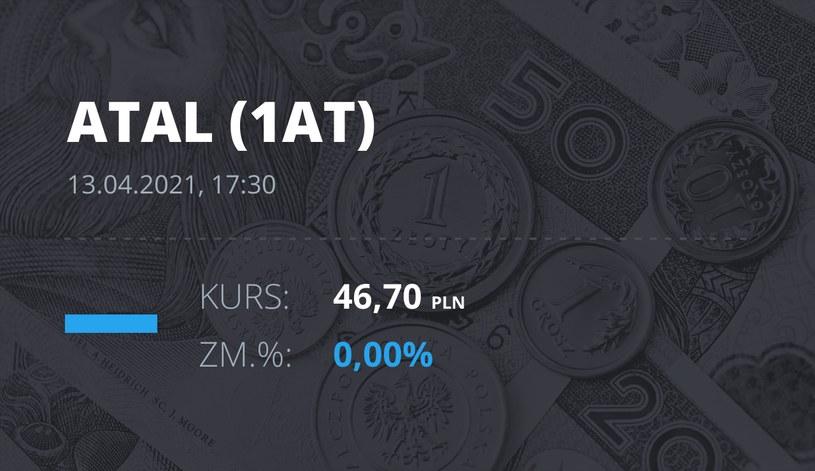 Notowania akcji spółki Atal z 13 kwietnia 2021 roku