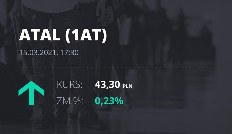 Notowania akcji spółki Atal z 15 marca 2021 roku