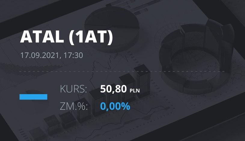 Notowania akcji spółki Atal z 17 września 2021 roku