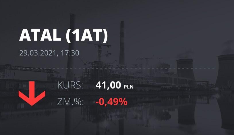 Notowania akcji spółki Atal z 29 marca 2021 roku