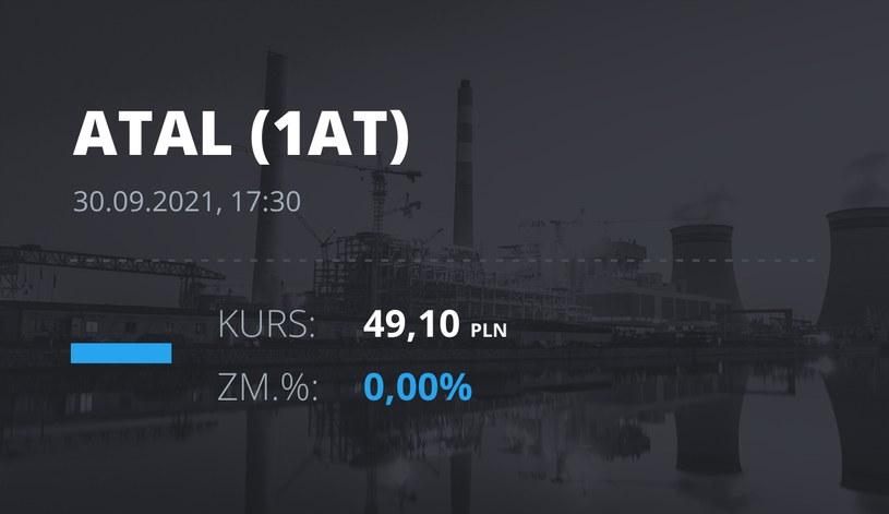 Notowania akcji spółki Atal z 30 września 2021 roku