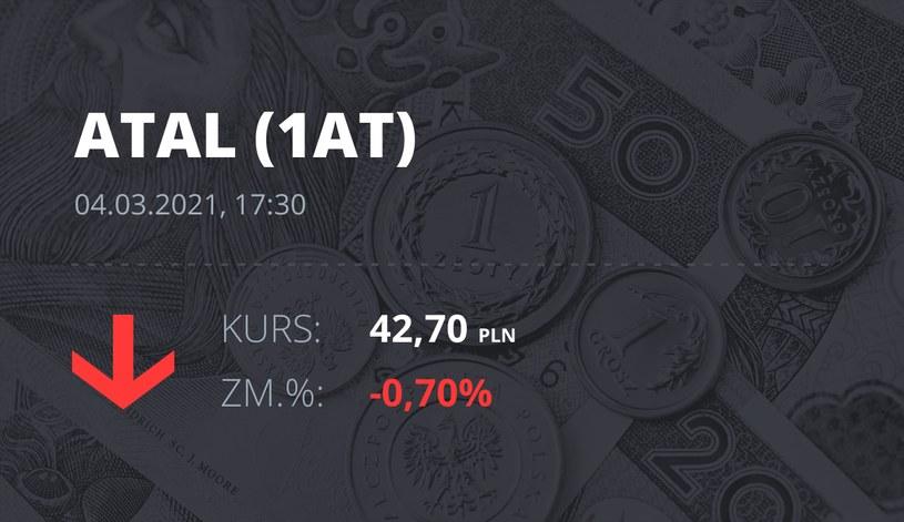 Notowania akcji spółki Atal z 4 marca 2021 roku