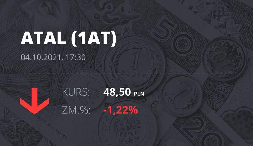 Notowania akcji spółki Atal z 4 października 2021 roku