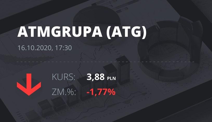 Notowania akcji spółki ATM Grupa z 16 października 2020 roku