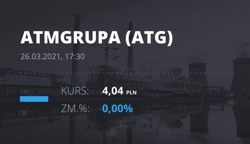 Notowania akcji spółki ATM Grupa z 26 marca 2021 roku
