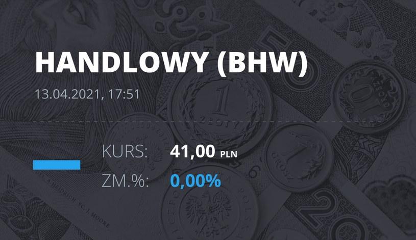 Notowania akcji spółki Bank Handlowy z 13 kwietnia 2021 roku