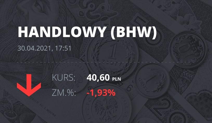 Notowania akcji spółki Bank Handlowy z 30 kwietnia 2021 roku
