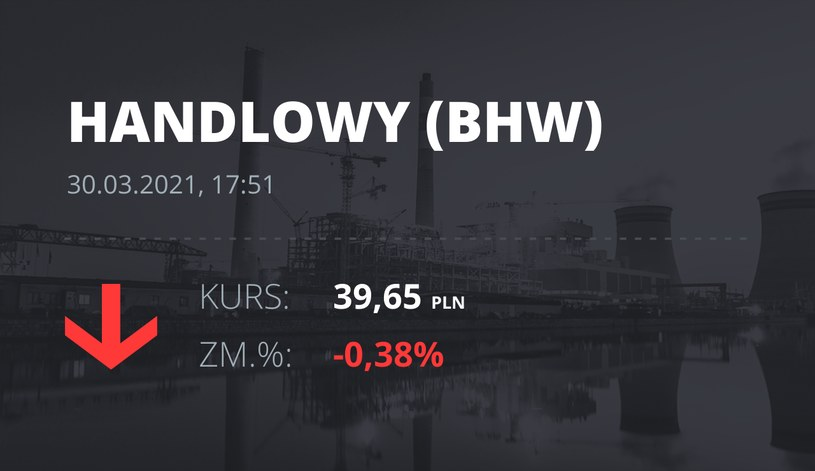 Notowania akcji spółki Bank Handlowy z 30 marca 2021 roku