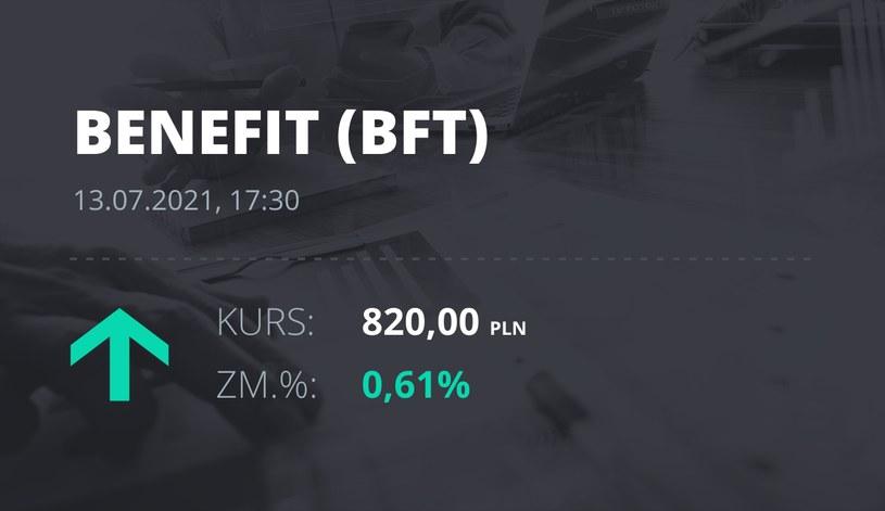 Notowania akcji spółki Benefit z 13 lipca 2021 roku