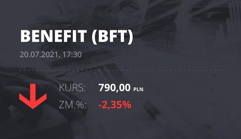Notowania akcji spółki Benefit z 20 lipca 2021 roku