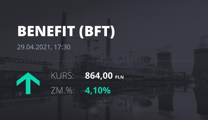 Notowania akcji spółki Benefit z 29 kwietnia 2021 roku