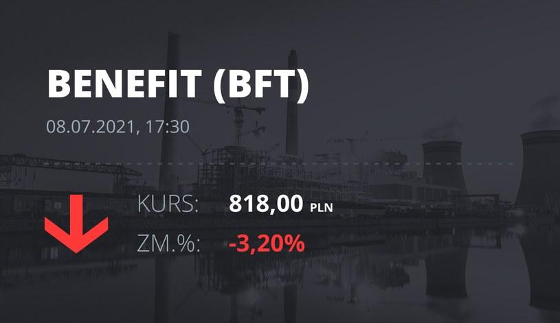 Notowania akcji spółki Benefit z 8 lipca 2021 roku