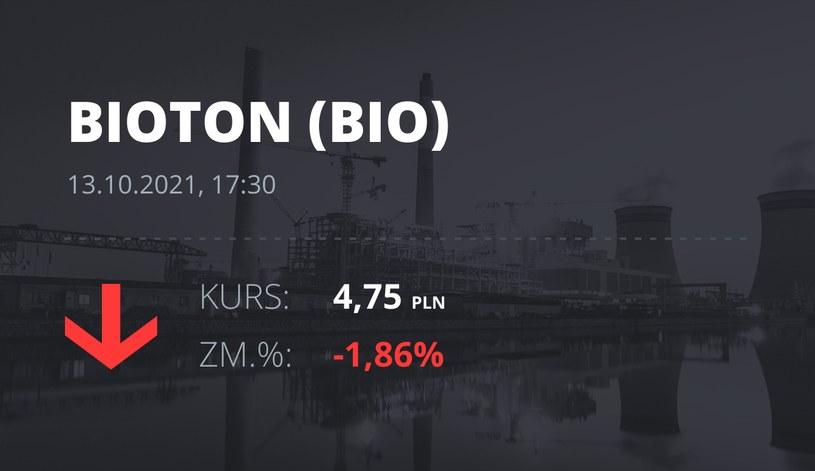 Notowania akcji spółki Bioton z 13 października 2021 roku