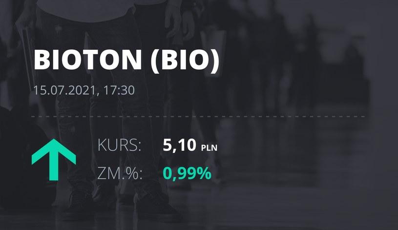 Notowania akcji spółki Bioton z 15 lipca 2021 roku