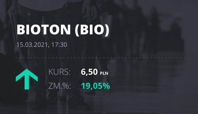 Notowania akcji spółki Bioton z 15 marca 2021 roku