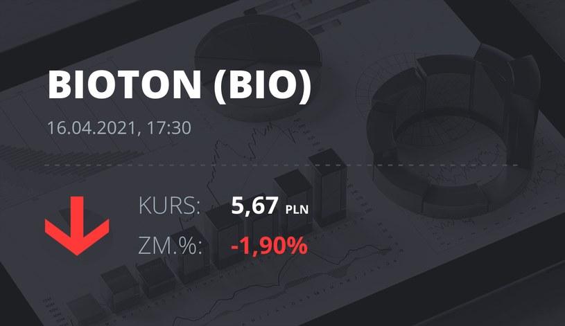 Notowania akcji spółki Bioton z 16 kwietnia 2021 roku