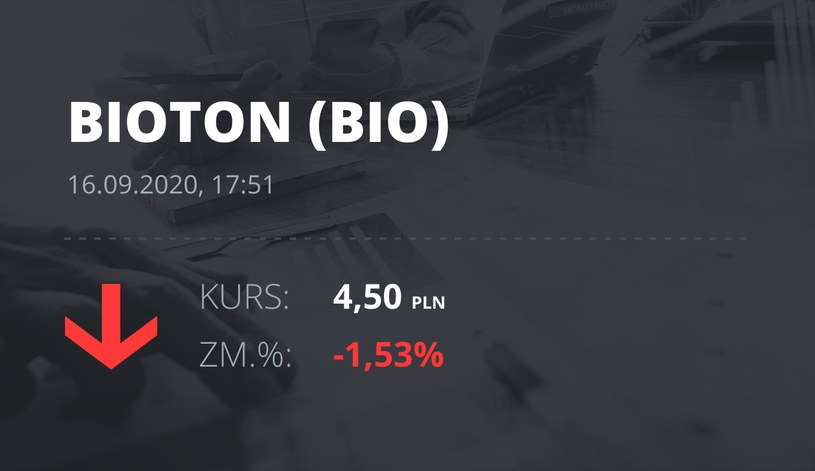 Notowania akcji spółki Bioton z 16 września 2020 roku