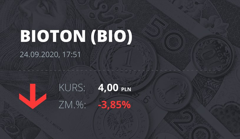 Notowania akcji spółki Bioton z 24 września 2020 roku