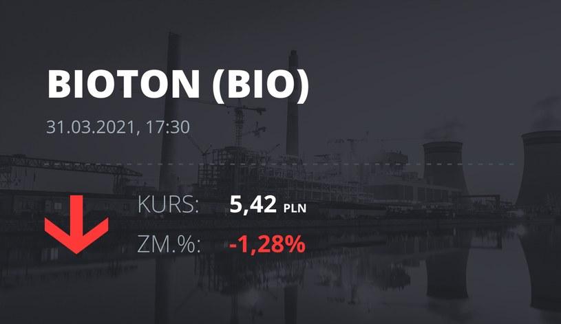 Notowania akcji spółki Bioton z 31 marca 2021 roku