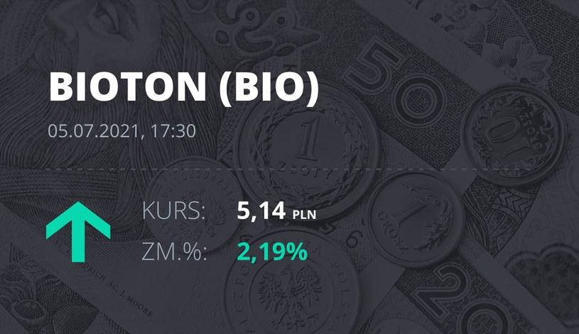 Notowania akcji spółki Bioton z 5 lipca 2021 roku
