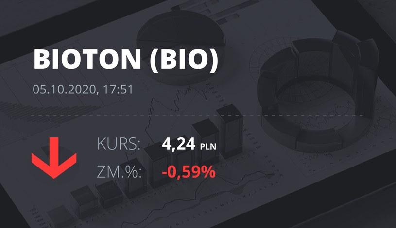 Notowania akcji spółki Bioton z 5 października 2020 roku