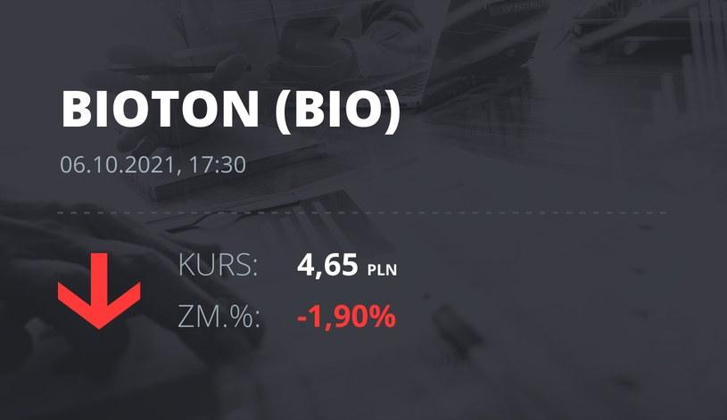 Notowania akcji spółki Bioton z 6 października 2021 roku