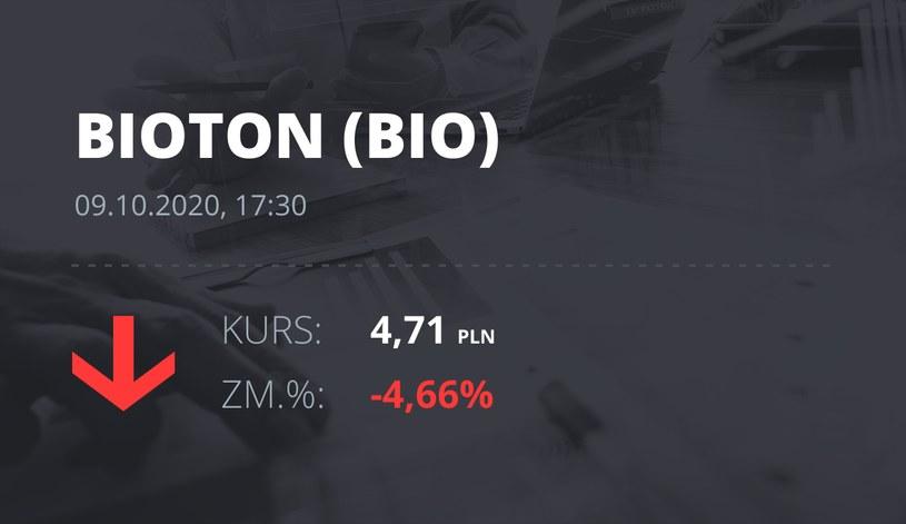 Notowania akcji spółki Bioton z 9 października 2020 roku