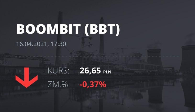 Notowania akcji spółki BoomBit S.A. z 16 kwietnia 2021 roku