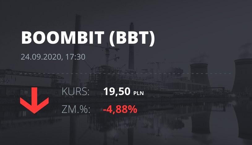 Notowania akcji spółki BoomBit S.A. z 24 września 2020 roku