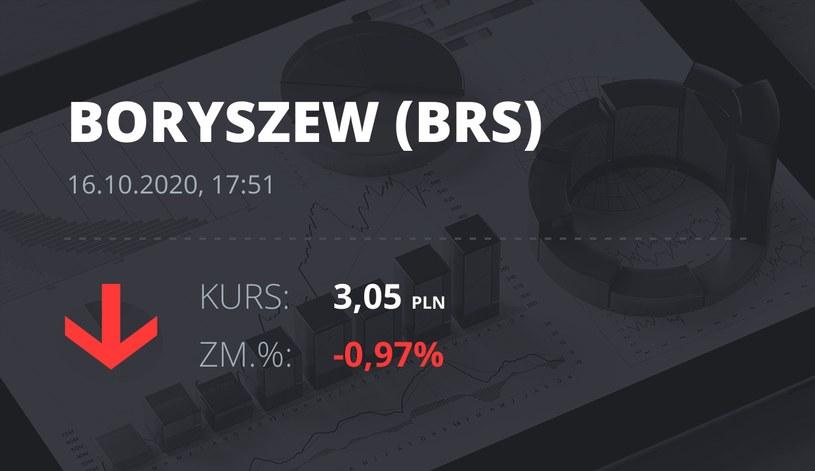 Notowania akcji spółki Boryszew z 16 października 2020 roku