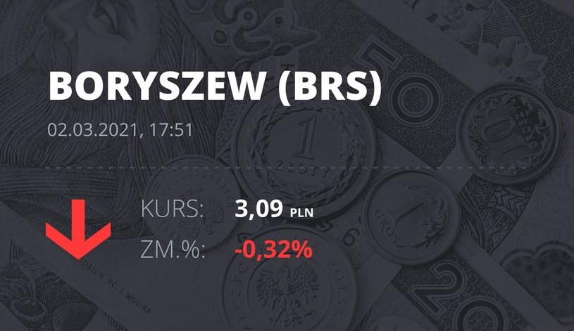 Notowania akcji spółki Boryszew z 2 marca 2021 roku