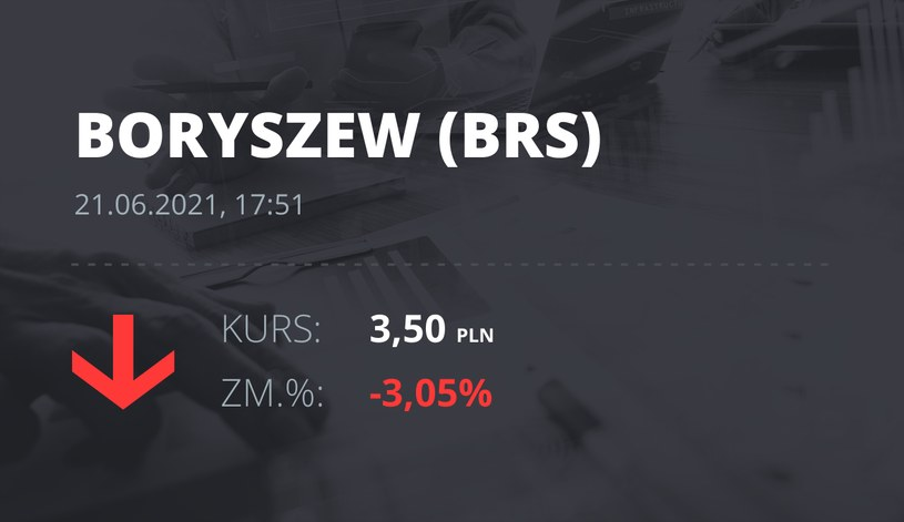 Notowania akcji spółki Boryszew z 21 czerwca 2021 roku