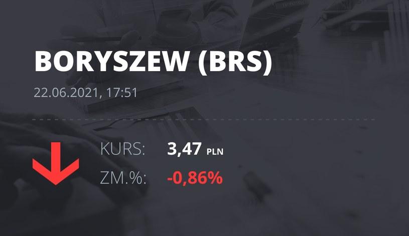 Notowania akcji spółki Boryszew z 22 czerwca 2021 roku