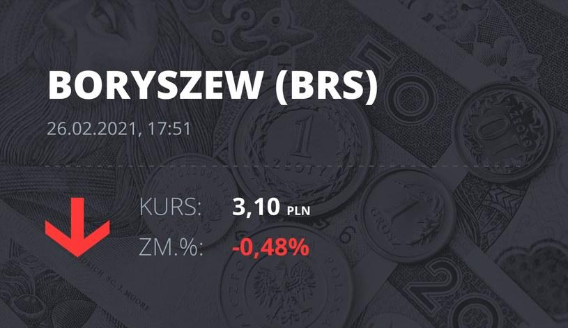 Notowania akcji spółki Boryszew z 26 lutego 2021 roku
