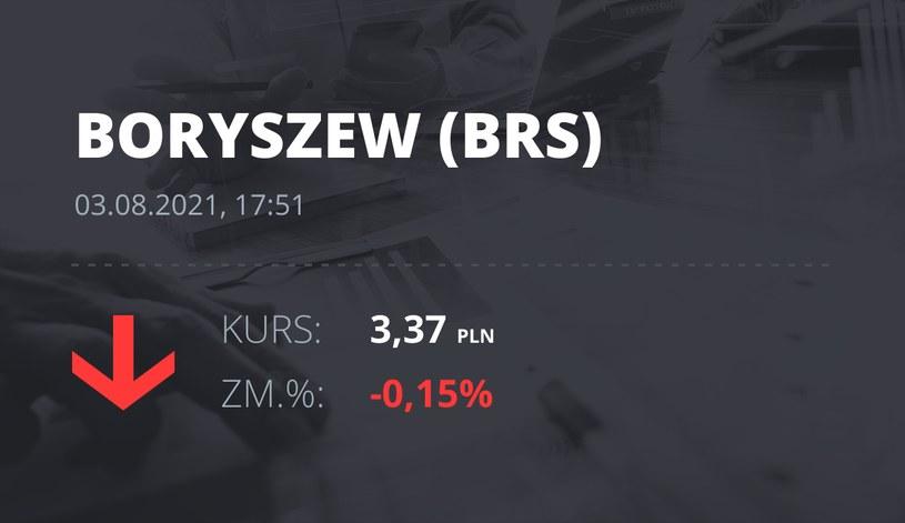 Notowania akcji spółki Boryszew z 3 sierpnia 2021 roku